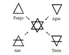 http://2.bp.blogspot.com/-eGqTrvnA7qo/TiIsl2Vp-_I/AAAAAAAABec/p2FxOFyJym8/s400/hexaedro+suma+de+triangulos.jpg