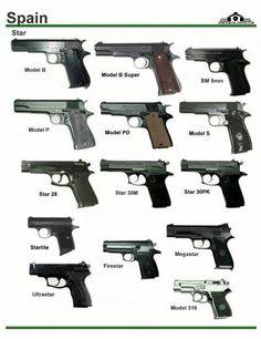 Military Weapons, Weapons Guns, Guns And Ammo, Custom Guns, Fire Powers, Weapon Concept Art, Assault Rifle, Cool Guns, Firearms