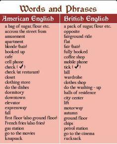 British or American ?