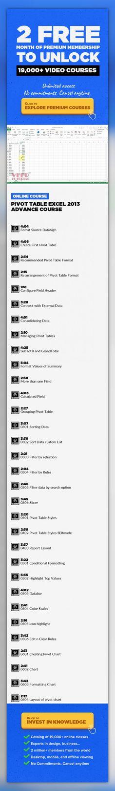 Excel Pivot Tables 12 Microsoft Excel Pinterest Pivot table