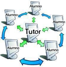 El tutor virtual es una gran ventaja para el desarrollo del conocimientos a nivel mundial