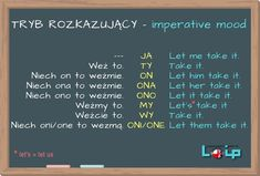 Tryb rozkazujący (imperative mood) - Loip Angielski Online English Words, English Lessons, English Language, Education English, Teaching English, Learn Polish, Perfect English, English Vocabulary, Tips