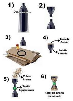 Reloj de arena con botellas plásticas en iManualidades.com: manualidades y bricolage