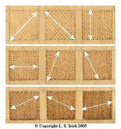 wood burning guide