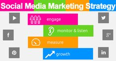 Social Media is the best platform to engage with target audience. Here are some social media strategies that assist you to get more leads and conversions. Social Media Marketing Books, Social Media Site, Facebook Marketing, Marketing Tools, Content Marketing, Internet Marketing, Online Marketing, Digital Marketing, Company Taglines