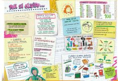 Por si olvido... cheat sheet for classroom basics, school supplies, essential phrases