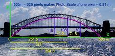 Sydney Harbour Bridge Mathematics Two