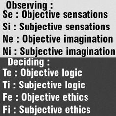 MBTI  Deciding and Observing Cognitive Functions