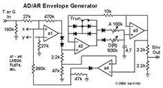 Sagittronics : Charlie Slick: Dual Fritz AD/AR Envelope Generator