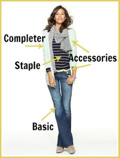 Inspiration For Moms: Improving Me in 2013: Day 16 {The 5-Minute Wardrobe Method}