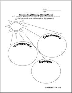 Transparent, Translucent, Opaque Light Experiment, Definitions w ...