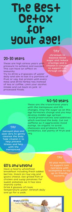 The best detox related to your age. Click the image above for more details and why not share with your friends and family on Facebook for ultimate ideas to boost their health levels at any age.