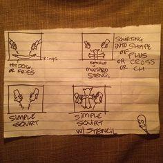 「serious brainstormin goin on @jordankhart」