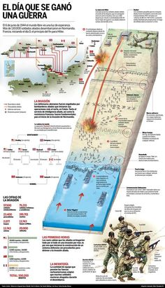 The 21 Best Infographics of D-Day - Normandy Landings D Day Normandy, Normandy Beach, Military Art, Military History, Military Diorama, D Day 1944, Ww2 Pictures, World History, World War Two