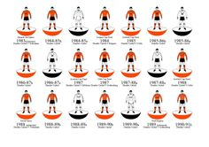 Dundee United historical kits 1983-90