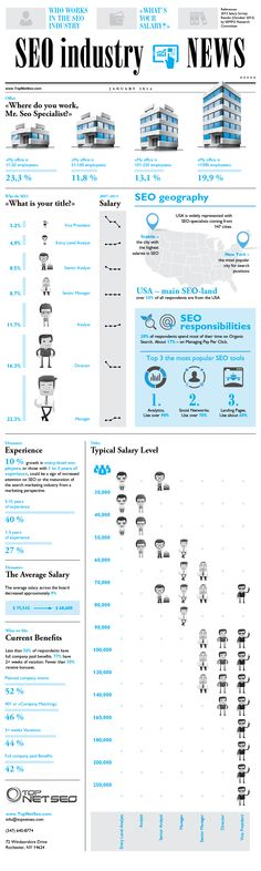 Interesting facts about SEO: who works in Seo-indusrty, what salary and benefits they get. #infographic