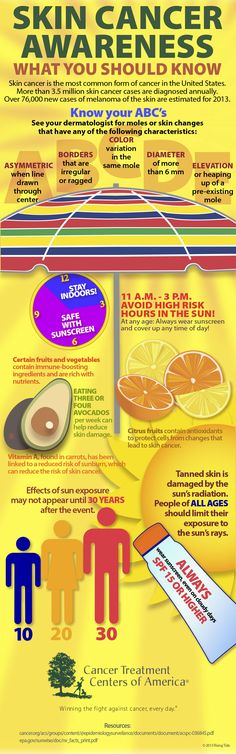 Skin cancer awareness-What you should know! @Brenda Franklin Myers Myers Herrick Treatment Centers of America