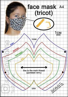 Convenient and tight face mask. She designed the pattern herself. Convenient and tight face mask. She designed the pattern herself. Easy Face Masks, Diy Face Mask, Fabric Crafts, Sewing Crafts, Sewing Machines Best, Fashion Bubbles, Diy Clothes Rack, Kids Line, Techniques Couture