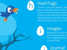 Infographic, Classroom, Ads, Education, Learning, Twitter, School, Blog, Software