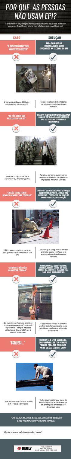 POR QUE AS PESSOAS NÃO USAM EPI? - Confira: Reuly SEGURANÇA NO TRABALHO  EPI GOIÂNIA   EPI GO   EPIS  www.reuly.com.br/ #segurança #segurançanotrabalho #epi