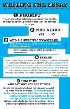 Best Writing Images On Pinterest  Essay Writing Public Speaking  Sat Essay Practice Questions Top Sat Tips And Tricks To Ace The Exam