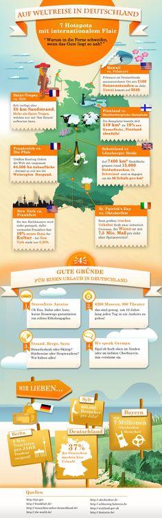Infografik Weltreise Deutschland// diese Leute, die das geschrieben haben, haben ja offentsichtlich so viel stolz auf deutschland! Süß.