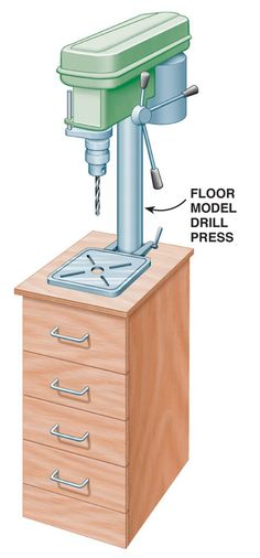 movel com gaveta de apoio a furadeira de bancada:       http://www.popularwoodworking.com/projects/drill-press-cabinet