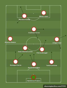 Create and share your football formations and tactics Football Drills, Football Art, Soccer Coaching, Soccer Training, Football Formations, Football Tactics, Ac Milan, Hockey, Booty