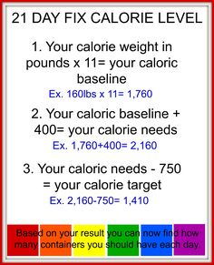 how to know how many calories you should be eating