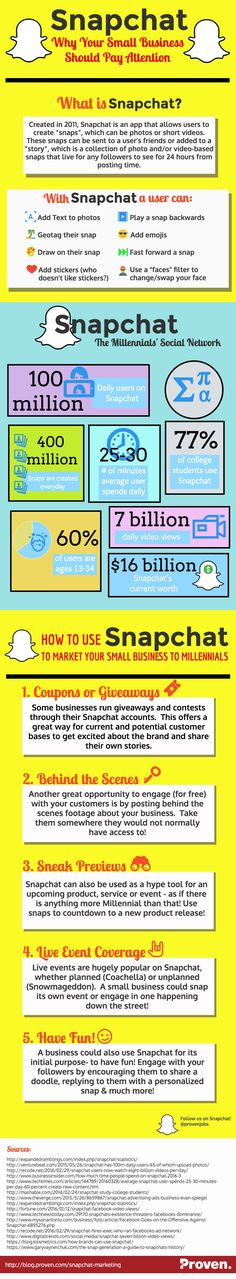 How to Use Snapchat to Market your Small Business! #Infographic ~ Visualistan