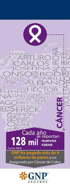 #seguros #gnp #cáncer