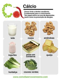 Food Nutrition Information Healthy Eating Guidelines, Healthy Lifestyle Tips, Peanuts Nutrition, Healthy Snacks, Healthy Recipes, Sans Gluten, Fett, Health And Nutrition, Superfood