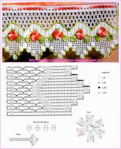 Risultati immagini per miria croches e pinturas Crochet Border Patterns, Crochet Curtain Pattern, Crochet Towel, Crochet Dollies, Crochet Lace Edging, Crochet Curtains, Weaving Patterns, Filet Crochet, Crochet Designs