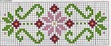 Floral border pattern / Micro macrame / alpha friendship bracelet pattern / cross stitch chart - can also be used for crochet, knitting, knotting, beading, wea This Pin was discovered by Rey Folk Art Towels for Kitchen and Bath Charted Designs By Harriett Cross Stitch Borders, Cross Stitch Flowers, Cross Stitch Charts, Cross Stitch Designs, Cross Stitching, Cross Stitch Embroidery, Embroidery Patterns, Cross Stitch Patterns, Tapestry Crochet