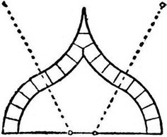 ogee arch - Bing images