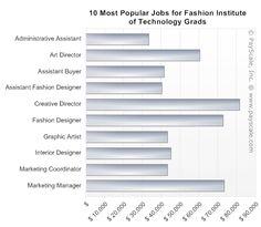 Nyc Internships  Jobs    Nyc