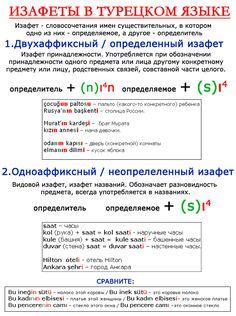 Турецкий язык. Грамматические таблицы | VMersine.com
