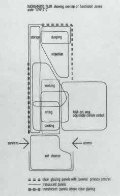 Cedric Price   Plan for Potteries Thinkbelt Staffordshire, England   1965