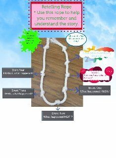 Retelling Rope * Use this rope to help you remember & understand the story.