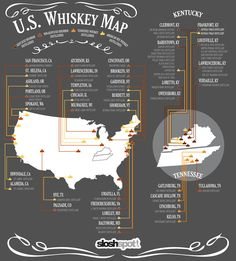 This infographic provides information about where different kinds of whiskey comes from in the U.S and what distilleries they're from. It also lists t