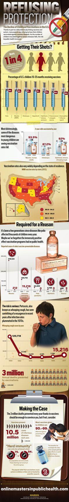 Vaccine refusal controversy