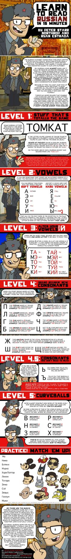 Learn to Read Russian in 15 Minutes! - Imgur