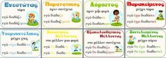 Picture Speech Language Therapy, Speech And Language, Kids Education, Special Education, Grammar Posters, Learn Greek, Verb Tenses, Greek Language, Letter Activities