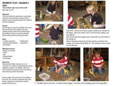 Reggio Emilia – Page 2 – A Journey Into Inquiry Based Early Learning Play Based Learning, Learning Through Play, Early Learning, Toddler Learning, Reggio Classroom, Kindergarten Classroom, Autism Classroom, Classroom Ideas, Learning Stories Examples