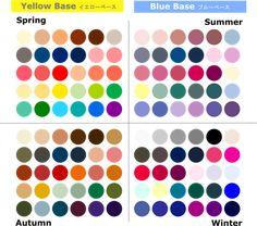 Harajuku Japan, Season Colors, Kawaii Fashion, Four Seasons, Color Patterns, Health And Beauty, Eyeshadow, Colours, Blog