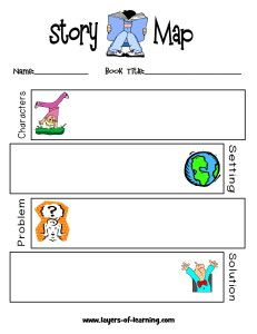 Free Printable Story Map - Learn about characters, setting, problem, and solution in a story