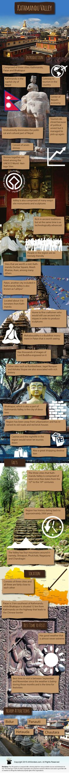 Kathmandu Valley infographic - Infographic showing Facts and Information about Kathmandu Valley in Nepal. Also find out about it's Location, Best time to visit, Nearby attractions & more.