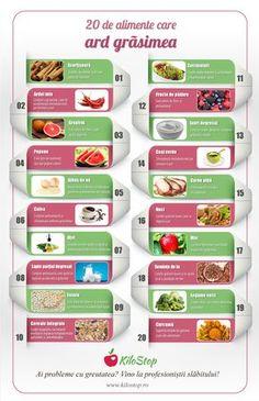 general health wobsites 2019 Piercing tattoos and piercings Fitness Diet, Health Fitness, Helathy Food, Healthy Tips, Healthy Recipes, Natural Sleep Remedies, Health Eating, Diet And Nutrition, Herbal Remedies