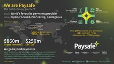 We are paysafe Pre Paid, World, Infographics, Group, Google Search, Ideas, Infographic, The World, Thoughts