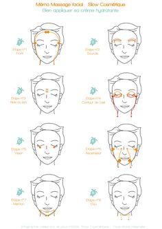 Slow cosmétique: Tutoriel du massage facial étapes par étapes pour bien appliquer sa crème hydratante
